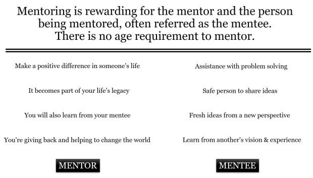 Mentor - Mentee