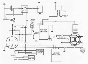 Electrical Schematics for ADLY ATV 904 | A&J Parts Info