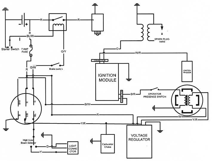 90 cc chinese wiring diagram wiring diagram Searchlight Wiring-Diagram Cree diagram 90cc chinese atv wiring diagram file bb25653wiring diagram for chinese 110 atv get free image