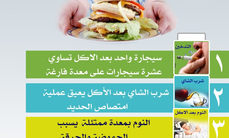 صورة انفوجرافيك 5 عادات عليك تجنبها بعد تناول الطعام