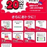 2021年3月PayPay大規模還元キャンペーン「超PayPay祭」の内容は?