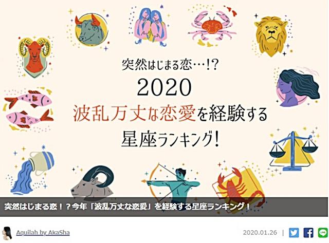 恋愛.jp Aquilah by AkaSha による2020年の恋愛運(恋愛.jp より / © 2011 恋愛jp)