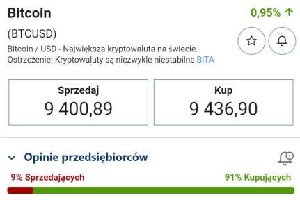 Kup bitcoiny Plus500