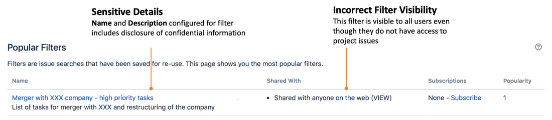 Information can be disclosed due to Jira filters shared with anyone on the web