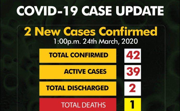 BREAKING: Nigeria Confirms Two New Cases of Coronavirus in Lagos And Ogun