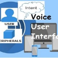 Voice User Interface Benefits for Digital Marketing Agency