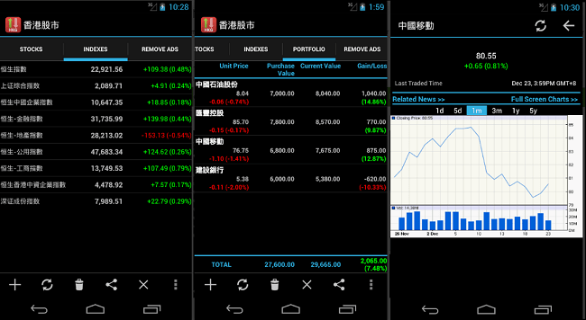 Hong Kong Stock Market Tracking Tool for Equity Markets