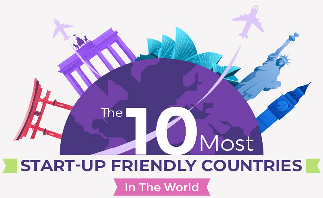 Startup Friendly Countries