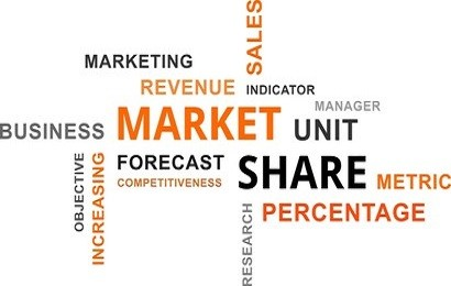 How to Determine Market Share For Your Online Business