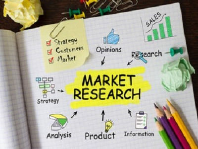 Benefits of Marketing Research for B2B Market
