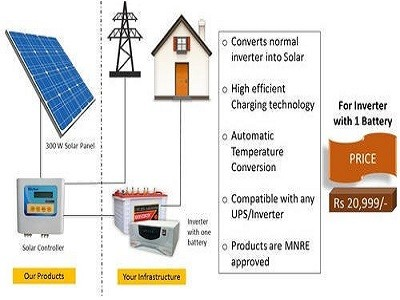 Guides to Make Solar Power Panels