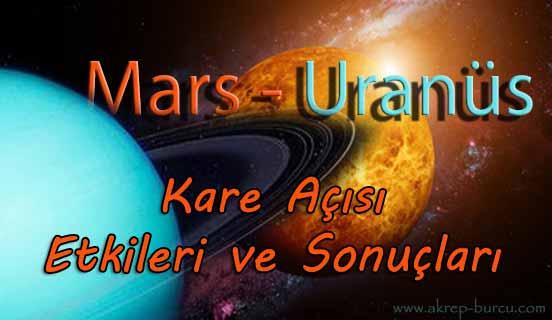 Mars Uranüs Kare Açısı Olumlu ve Olumsuz Etkileri
