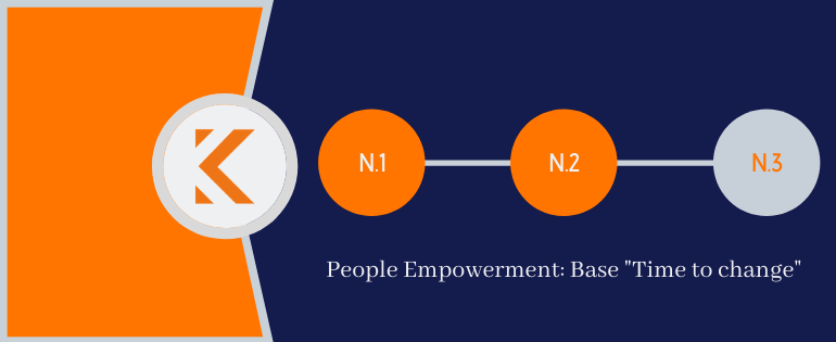 Base People Empowerment