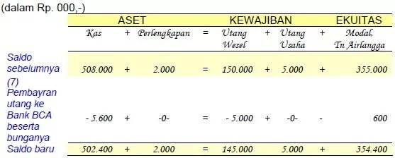 contoh analisis transaksi 6
