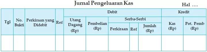 bentuk jurnal pengeluaran kas