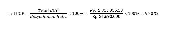 total biaya overhead pabrik