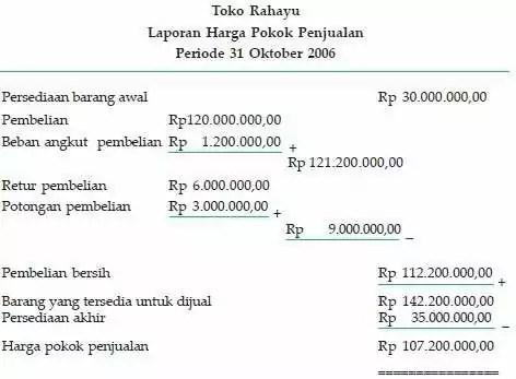laporan harga pokok penjualan hpp perusahaan dagang 2