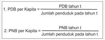 contoh perhitungan pendapatan per kapita 2