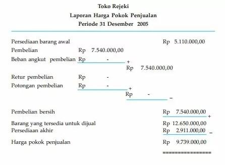 dokumen laporan harga pokok penjualan