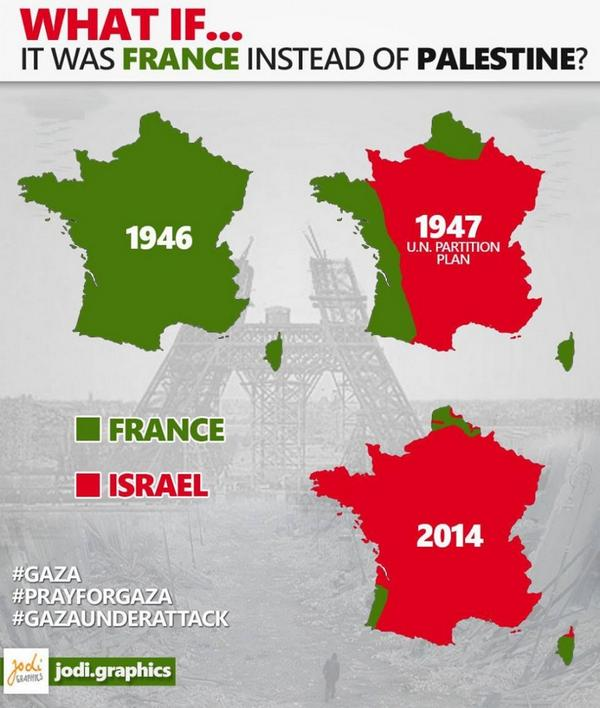 Si La France Tait La Palestine Voici Ce Que Serait Isral