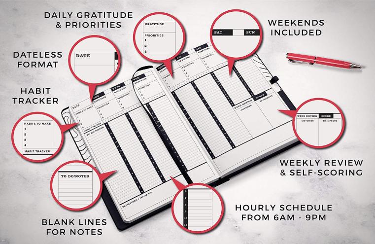 Smart Planner inside layout