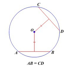 Circle theorems 10a alamandamaths bbc bitesize ccuart Gallery