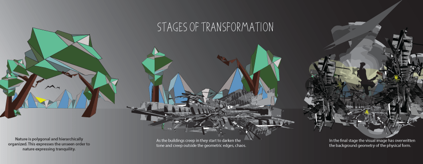 Stages-of-TransformationFS