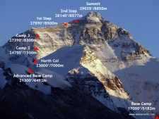 Everest 2014: North Teams Begin Summit Push - Update 4