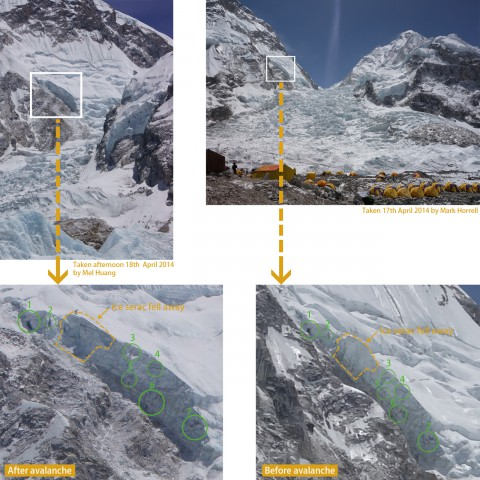 Everest 2014 location of serac release
