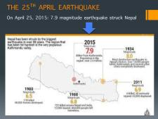 Update on Latest Nepal Earthquakes