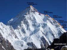 Winter K2 Update: Team Leaving Base Camp, Search Suspended