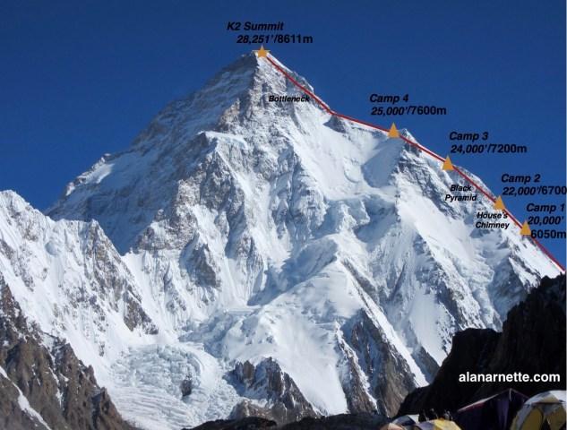 K2 Abruzzi Route Map