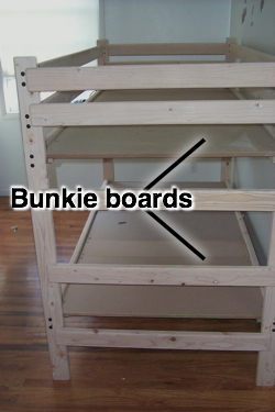 Bunkie Boards Aka Bunk Are The Flat Inserts That Sit On Bed Frame