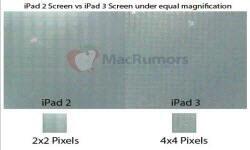 iPad 3'ün gizlisi kalmadı