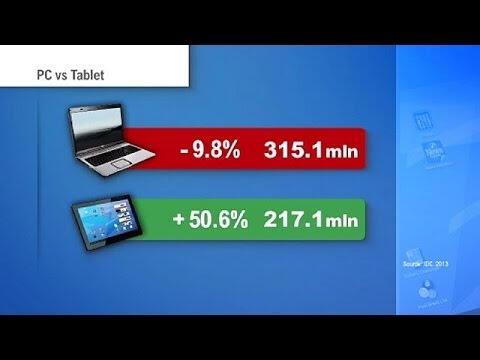 Microsoft, Office programlarının iPad sürümünü piyasaya sundu