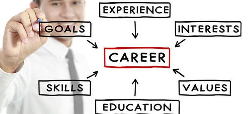Kariyerinizin yükselişe geçememesinin nedeni