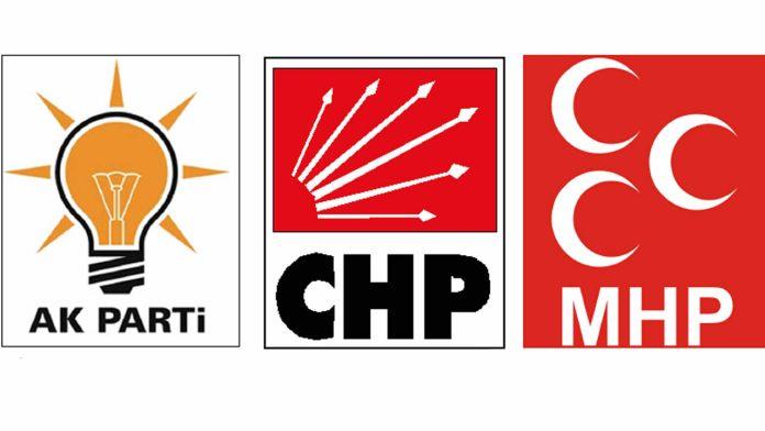 AKP CHP MHP
