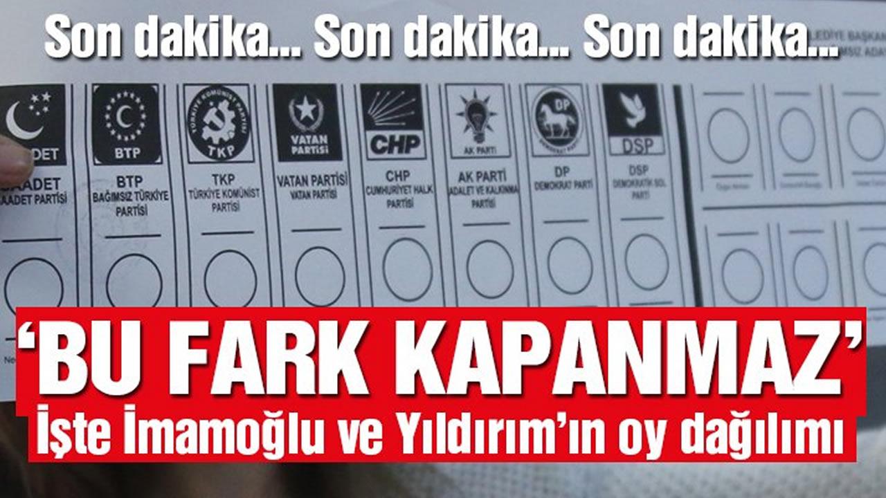 İstanbul'da Fark Kapanmaz