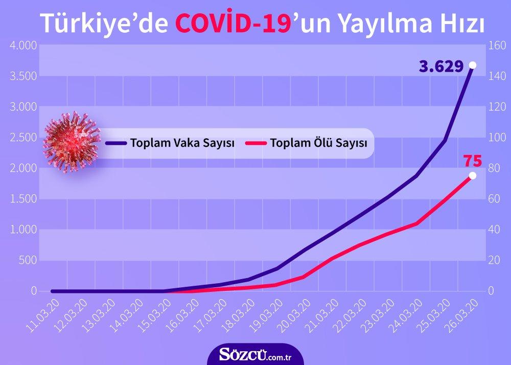 Corona virüsü interneti etkileyecek mi?