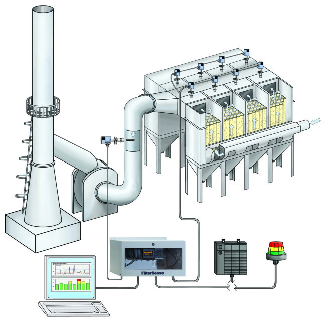 Filter Sense Timer Board Available at Albarrie - Dust Collector Parts