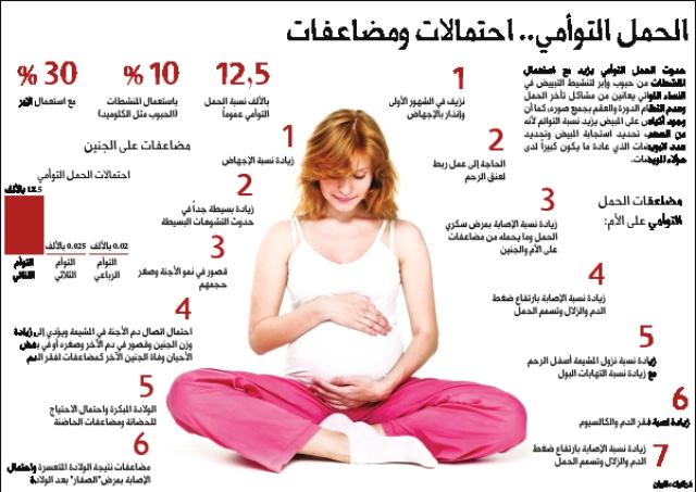 نساء يلجأن إلى منش طات الحمل بتوائم رغم الأخطار المترتبة عبر الإمارات حوادث و قضايا البيان