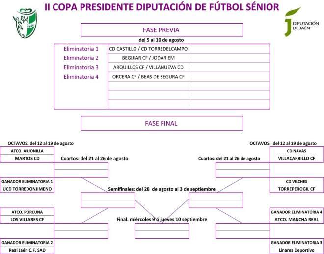Copa Diputacion