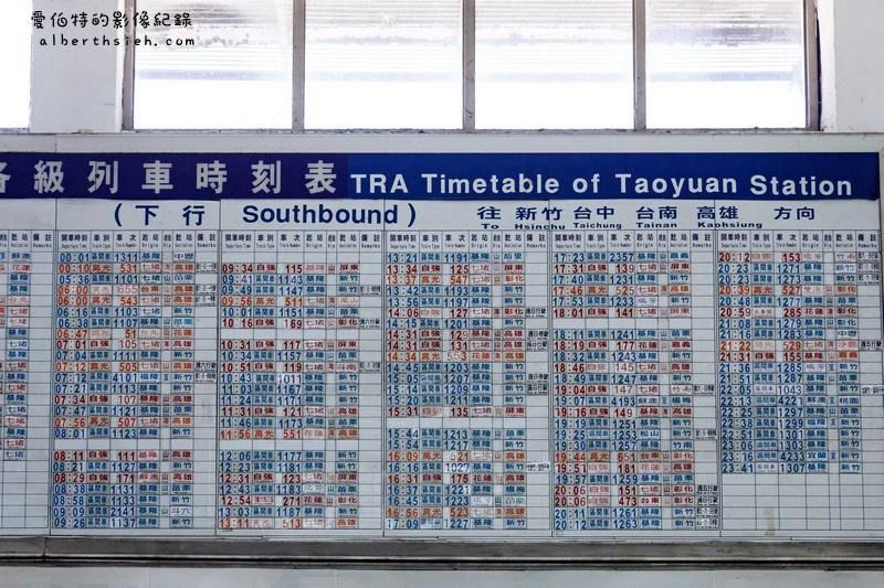 Taoyuan Railway Station