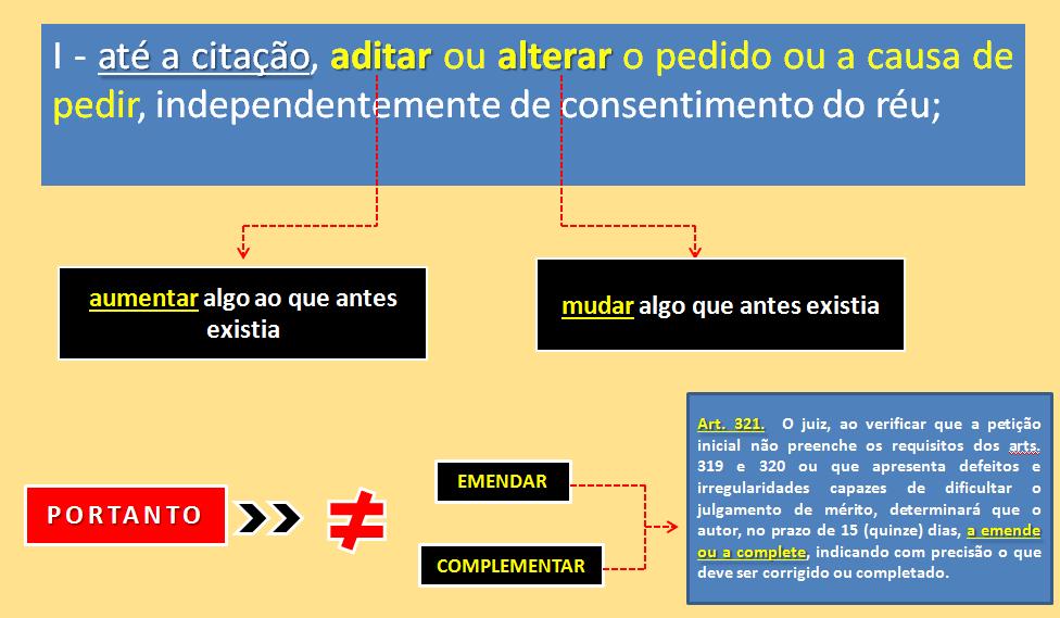 Emenda ou complementação da petição inicial - Novo CPC - Cursos Prof Alberto Bezerra