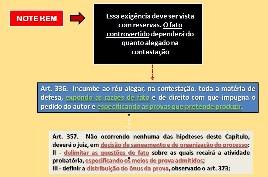 Requisitos da petição inicial cível - Produção de provas - CPC-2015 art 319 - Cursos Online de Prática Forense Civil Prof Alberto Bezerra