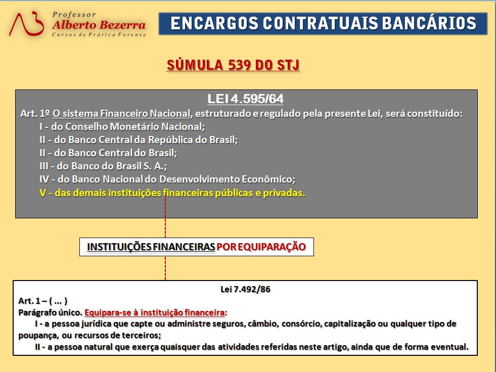 Seja especialista em Direito Bancário - Kit de Petições |PETIÇÕES ONLINE|