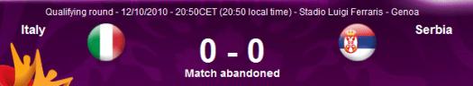 Uefa Result