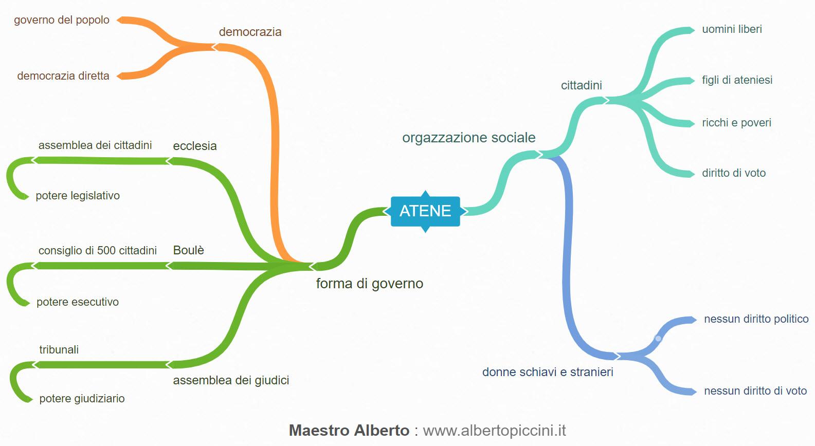 Scuola Maestro Alberto