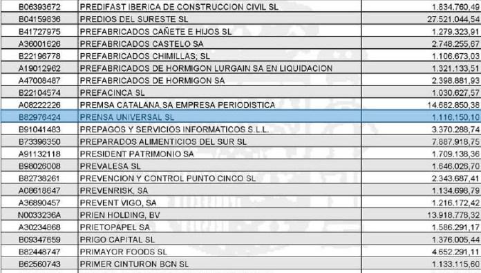 Diario de Alcalá, en la lista de grandes morosos de Hacienda
