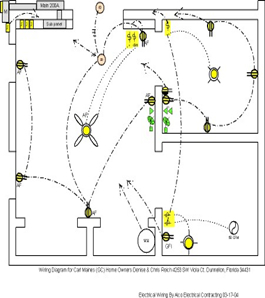 Carl Maines Reich Wiring Diagram?resize=265%2C298 house wiring diagram symbols pdf periodic & diagrams science house wiring diagram symbols pdf at creativeand.co